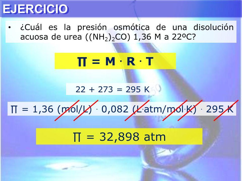 ∏ = 1,36 (mol/L) . 0,082 (L.atm/mol.K) . 295 K