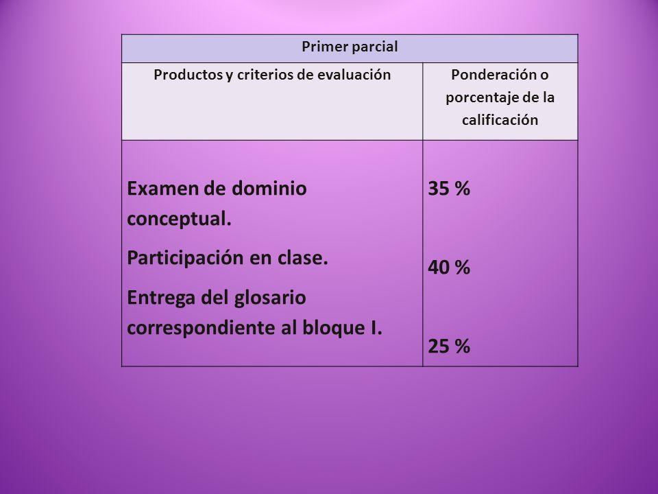 Examen de dominio conceptual.