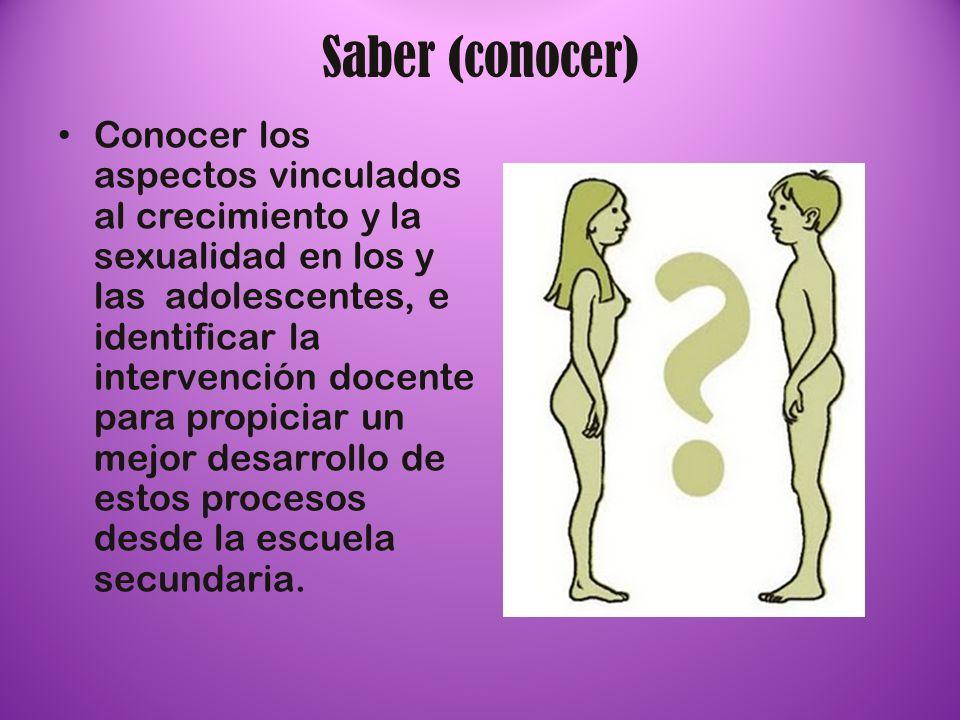 Saber (conocer)