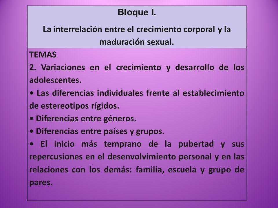 La interrelación entre el crecimiento corporal y la maduración sexual.