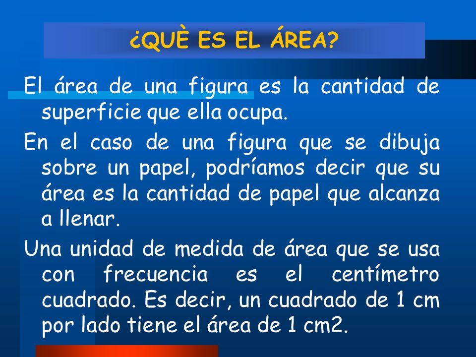 ¿QUÈ ES EL ÁREA El área de una figura es la cantidad de superficie que ella ocupa.
