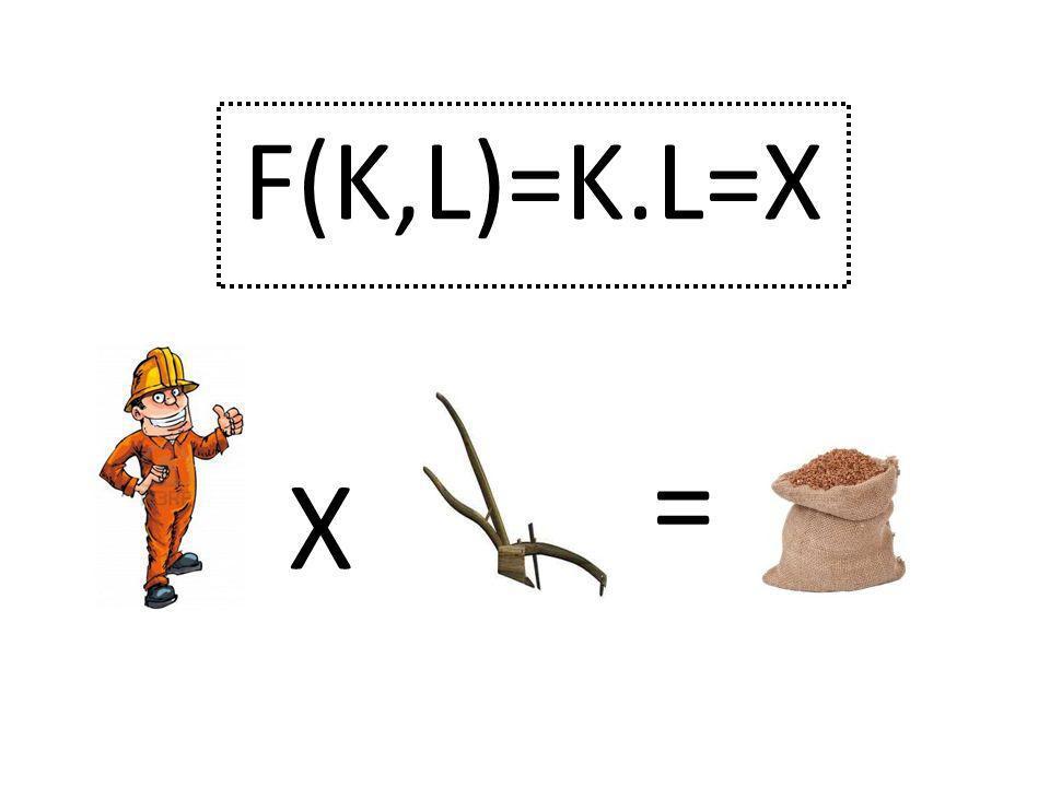 F(K,L)=K.L=X = X