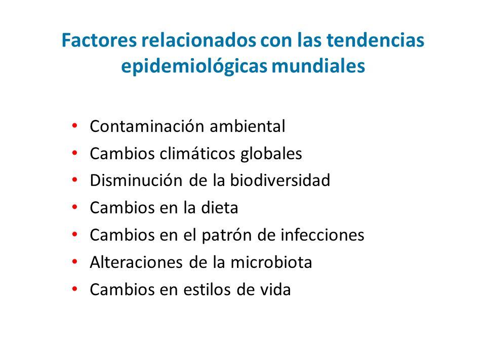 Factores relacionados con las tendencias epidemiológicas mundiales