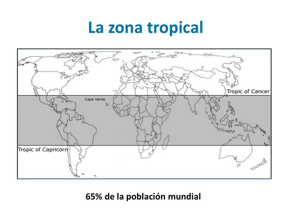 La zona tropical 65% de la población mundial