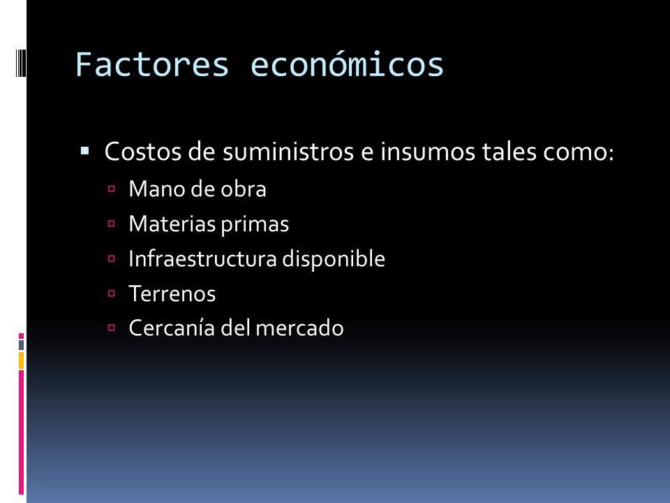 Factores económicos Costos de suministros e insumos tales como: