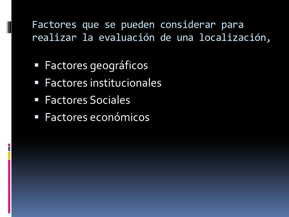 Factores institucionales Factores Sociales Factores económicos