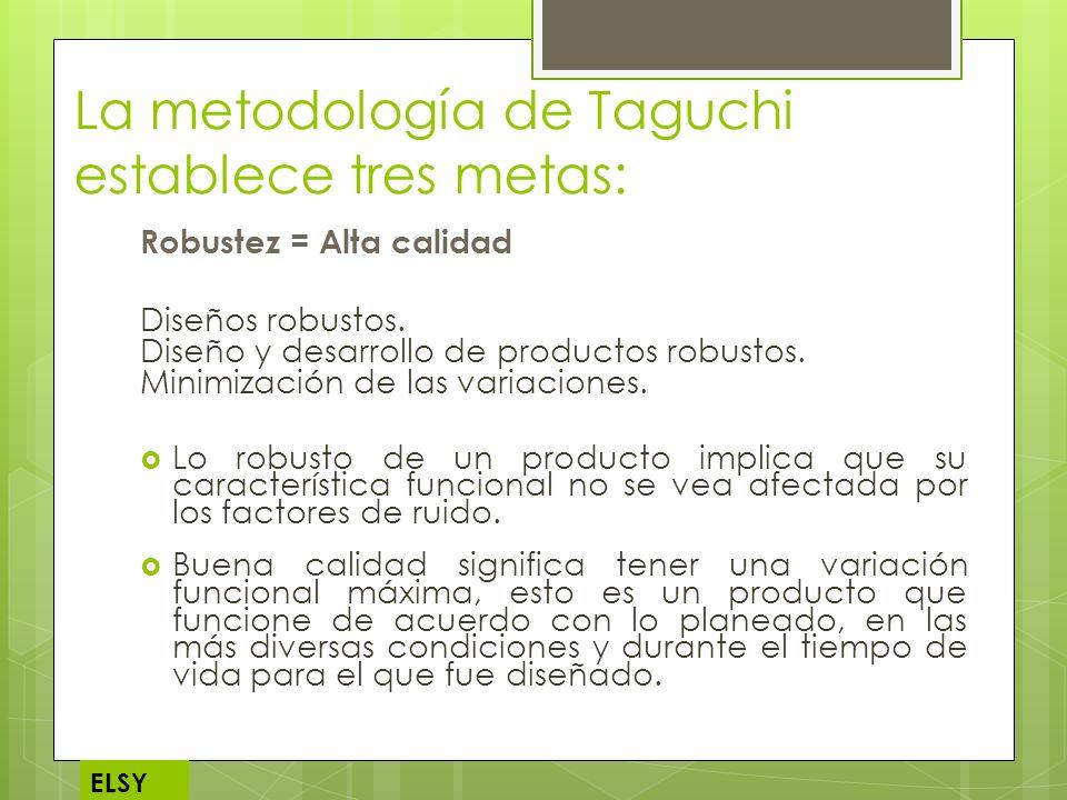 La metodología de Taguchi establece tres metas: