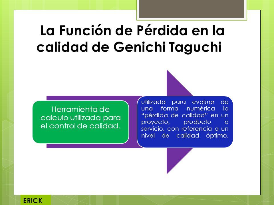 La Función de Pérdida en la calidad de Genichi Taguchi