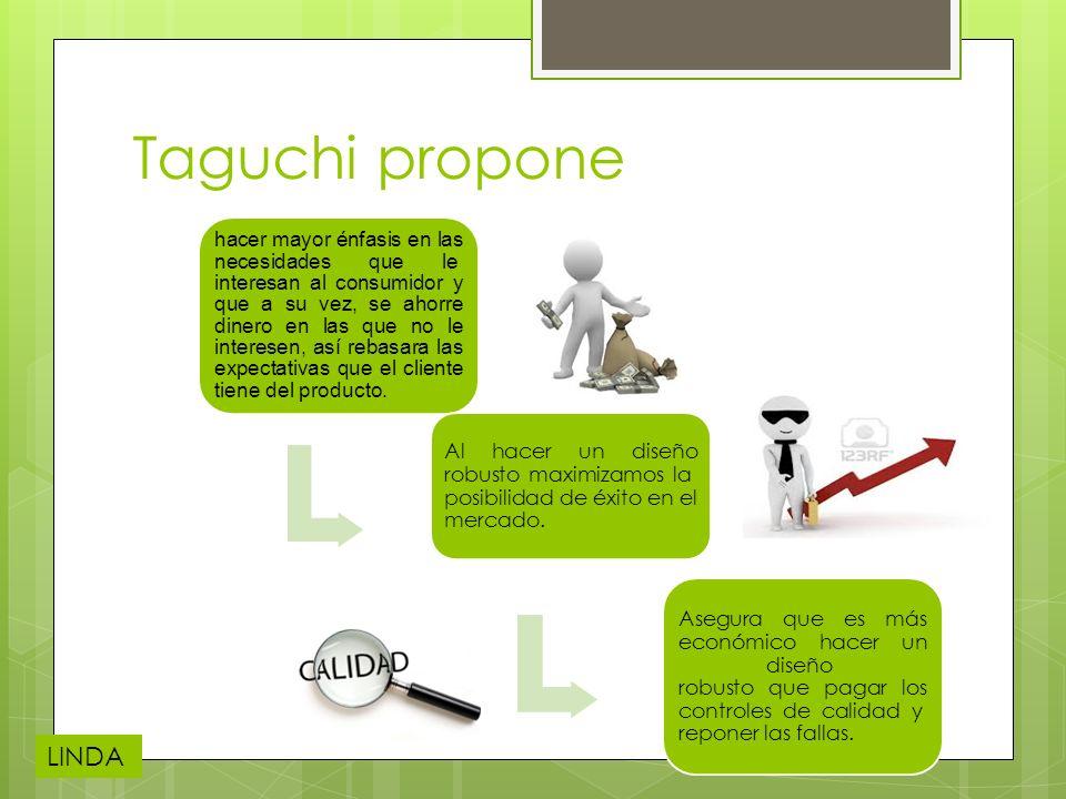 Taguchi propone
