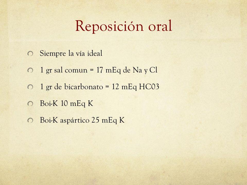 Reposición oral Siempre la vía ideal
