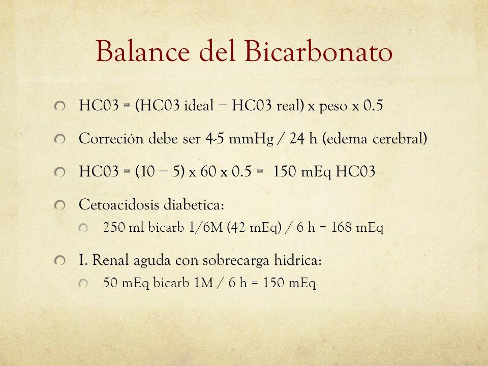 Balance del Bicarbonato