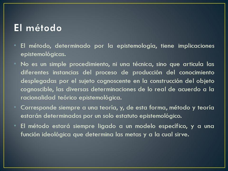 El método El método, determinado por la epistemología, tiene implicaciones epistemológicas.