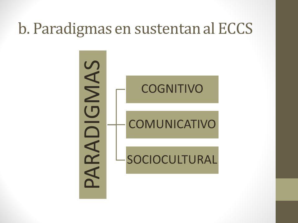 b. Paradigmas en sustentan al ECCS