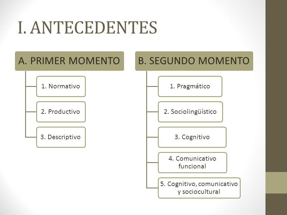 I. ANTECEDENTES A. PRIMER MOMENTO B. SEGUNDO MOMENTO 1. Normativo