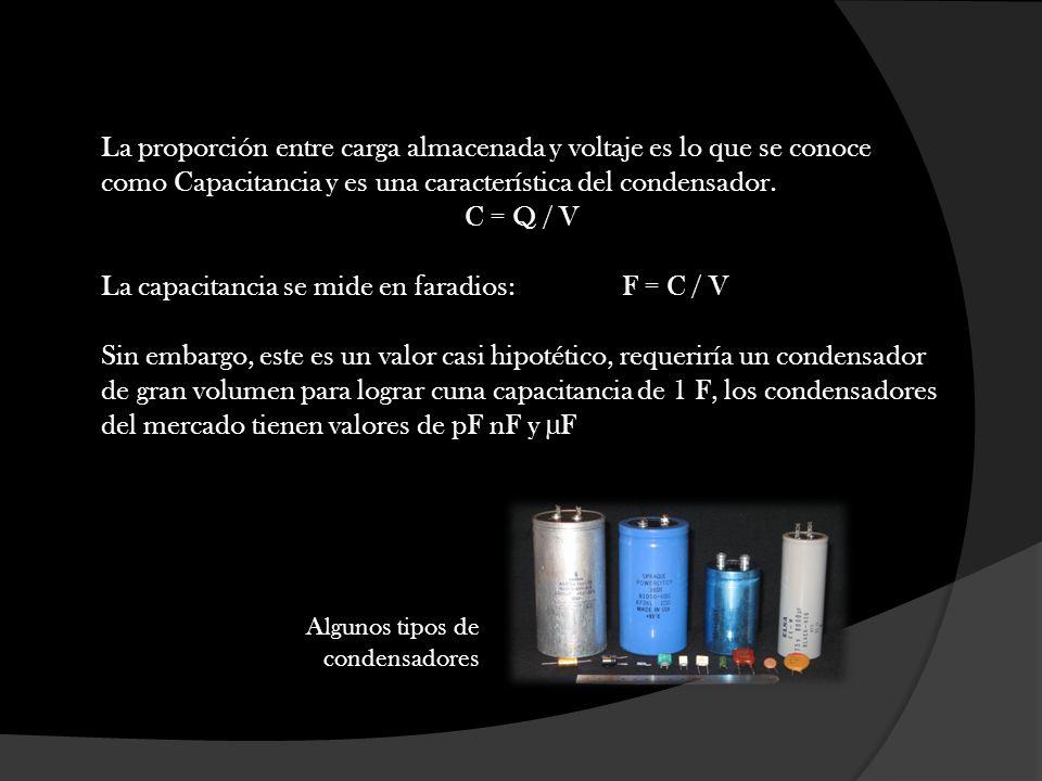 La capacitancia se mide en faradios: F = C / V