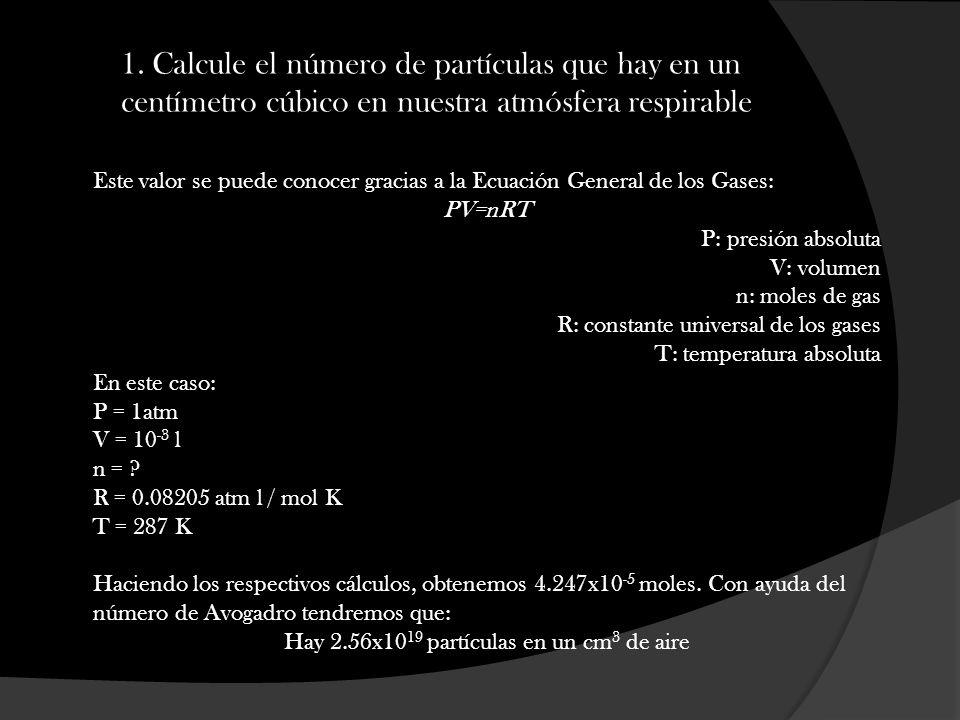 Hay 2.56x1019 partículas en un cm3 de aire