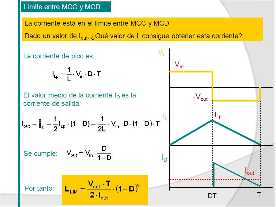 Vin -Vout ID Iout Límite entre MCC y MCD