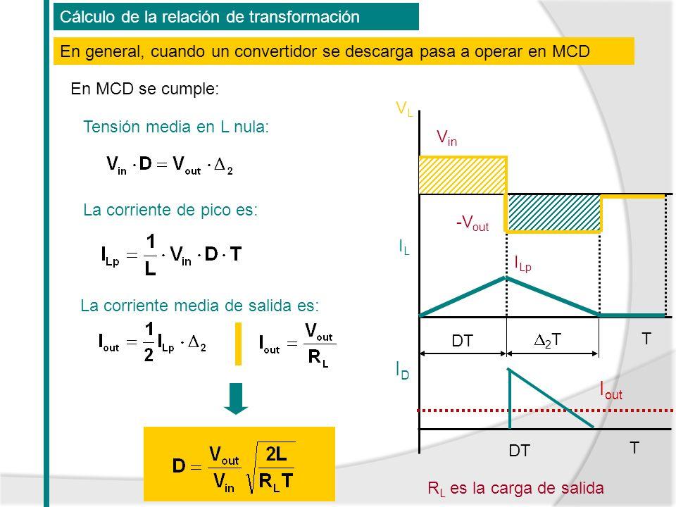 ID Iout Cálculo de la relación de transformación