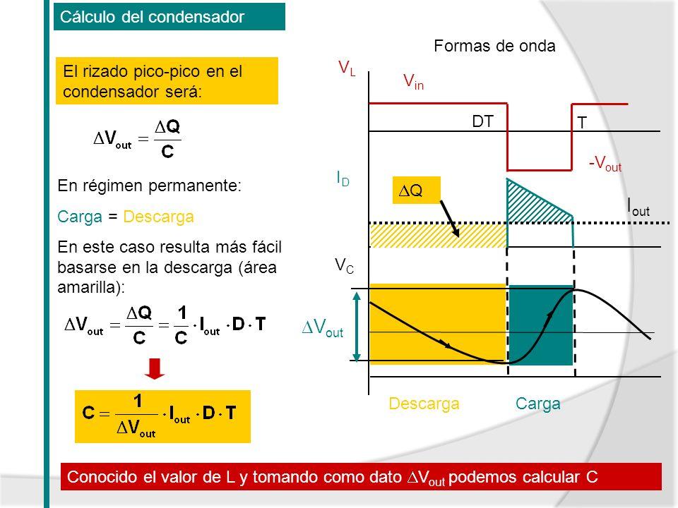 Iout Vout Cálculo del condensador Formas de onda VL