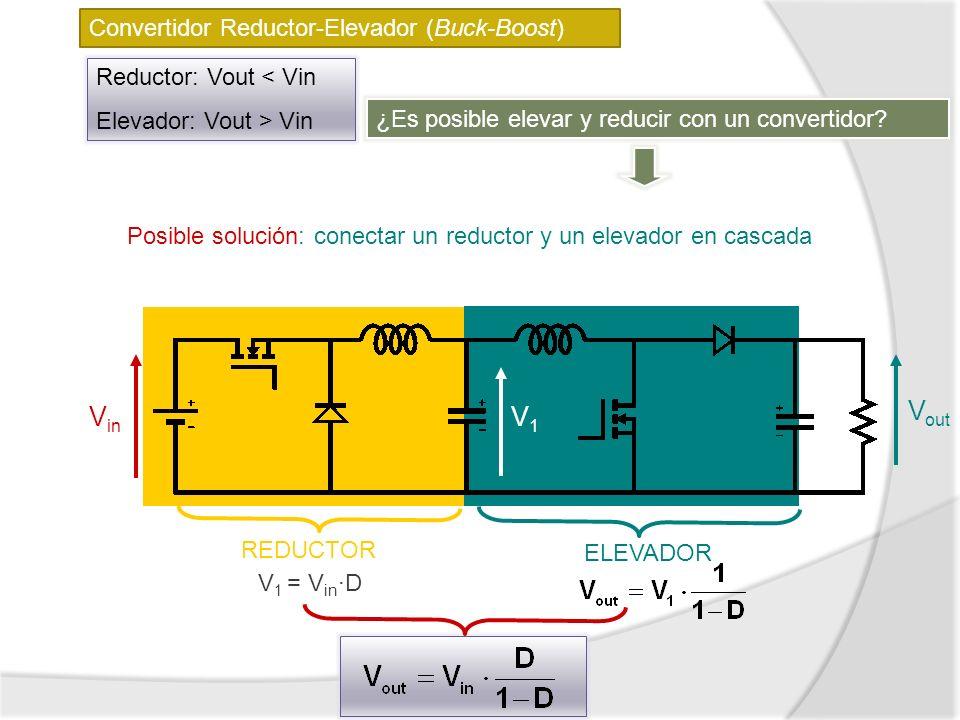 Vin V1 Vout Convertidor Reductor-Elevador (Buck-Boost)