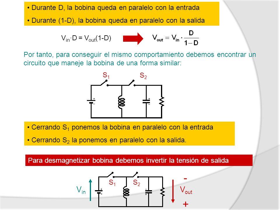 - + Vin Vout Durante D, la bobina queda en paralelo con la entrada