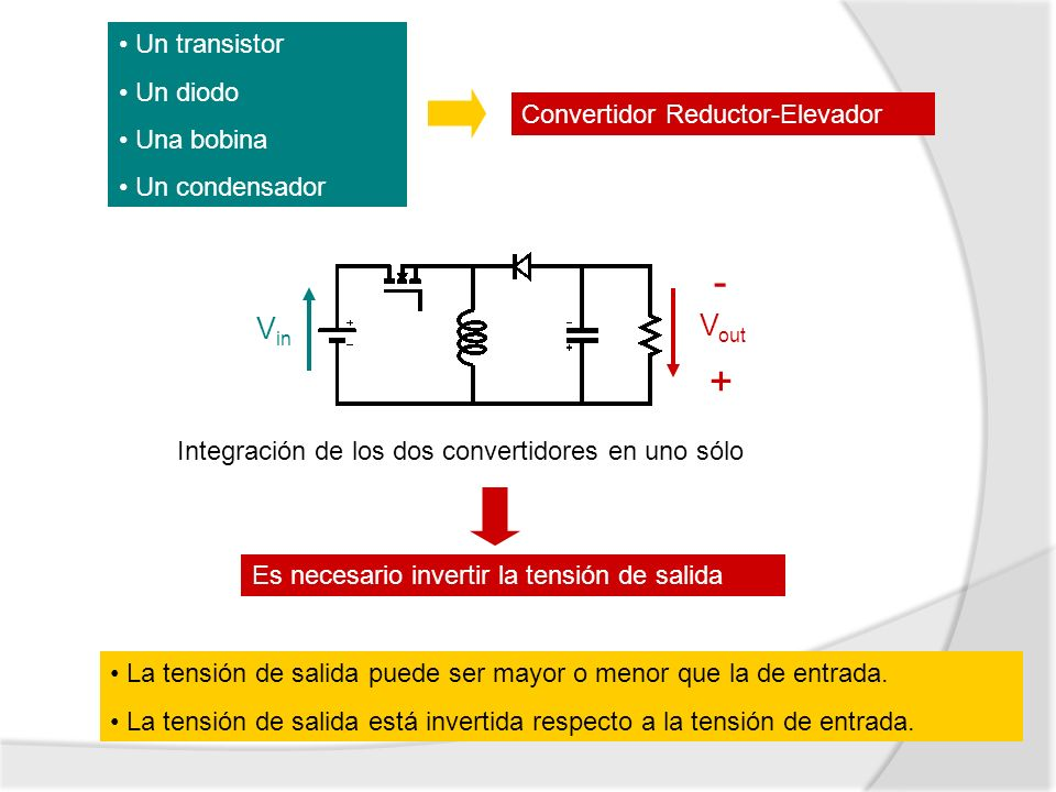 - + Vin Vout Un transistor Un diodo Una bobina Un condensador