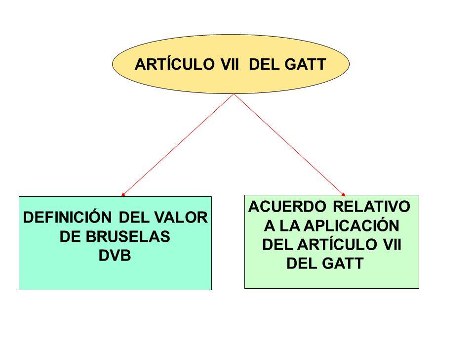 ARTÍCULO VII DEL GATT ACUERDO RELATIVO DEFINICIÓN DEL VALOR