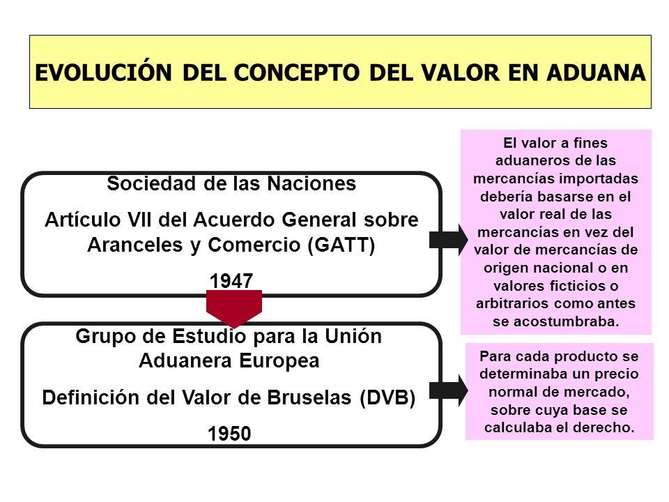 EVOLUCIÓN DEL CONCEPTO DEL VALOR EN ADUANA