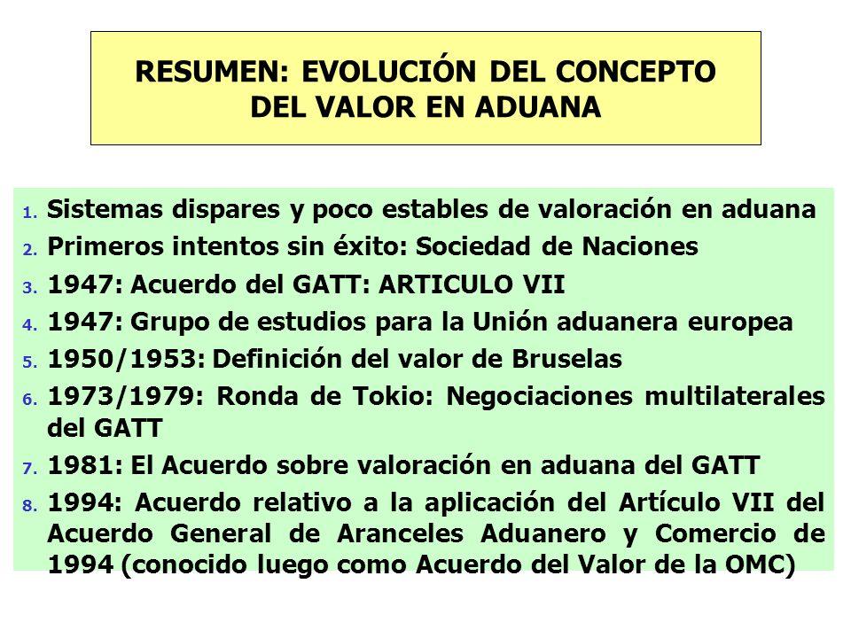 RESUMEN: EVOLUCIÓN DEL CONCEPTO
