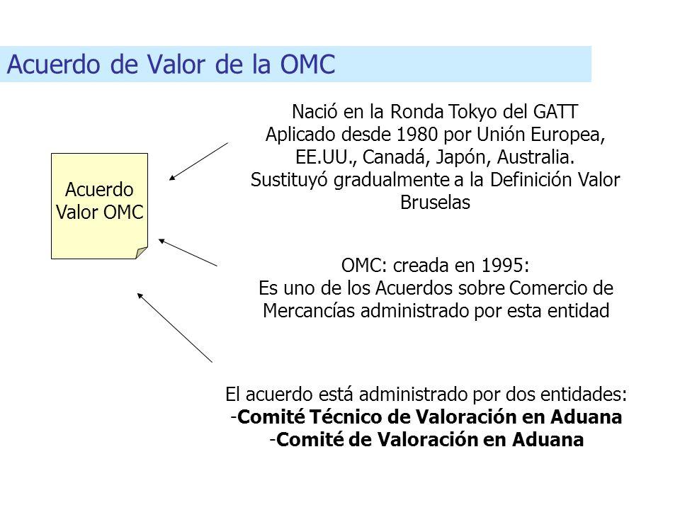 Acuerdo de Valor de la OMC