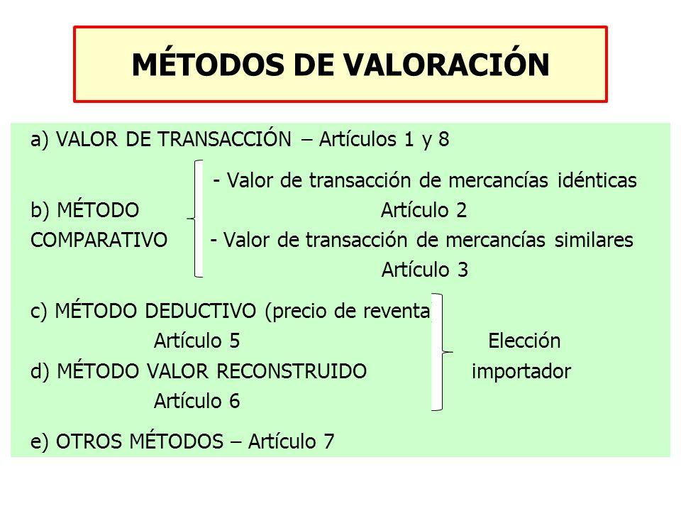MÉTODOS DE VALORACIÓN