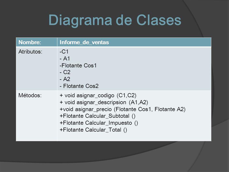 Diagrama de Clases Nombre: Informe_de_ventas Atributos: C1 A1