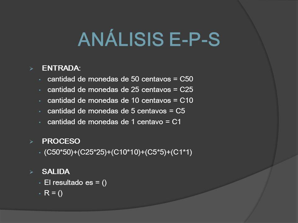 ANÁLISIS E-P-S ENTRADA: cantidad de monedas de 50 centavos = C50