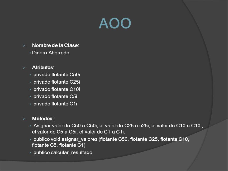 AOO Nombre de la Clase: Dinero Ahorrado Atributos: