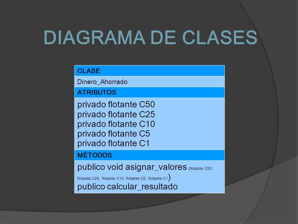 DIAGRAMA DE CLASES privado flotante C50 privado flotante C25