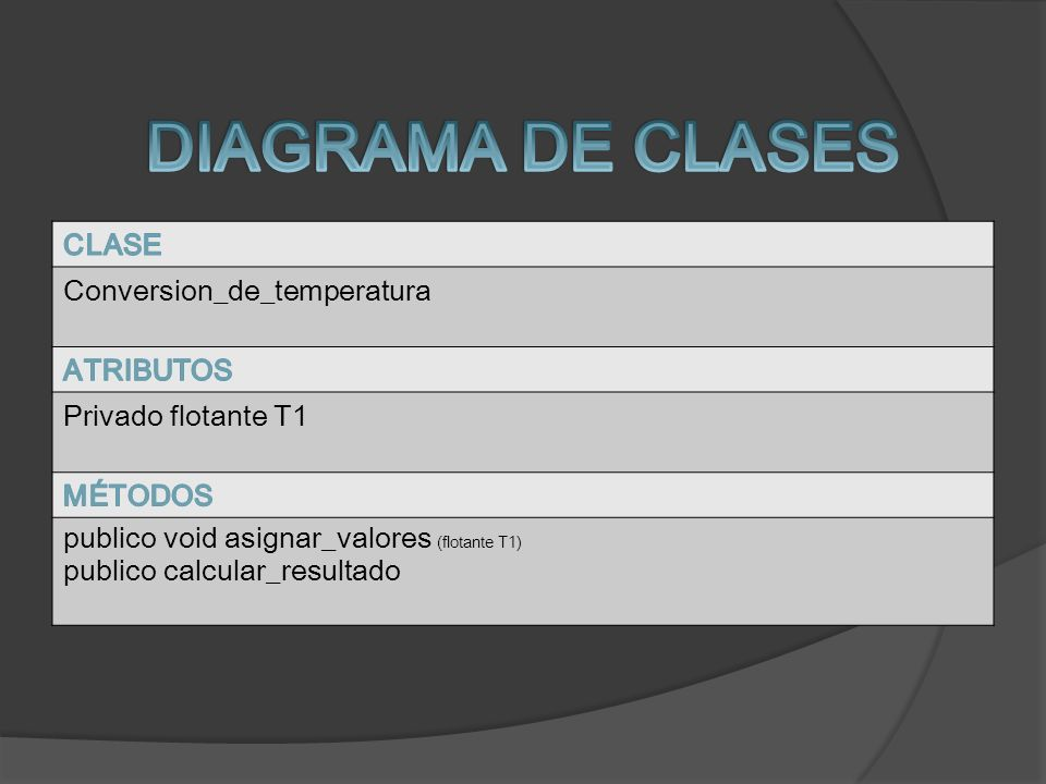 DIAGRAMA DE CLASES CLASE Conversion_de_temperatura ATRIBUTOS