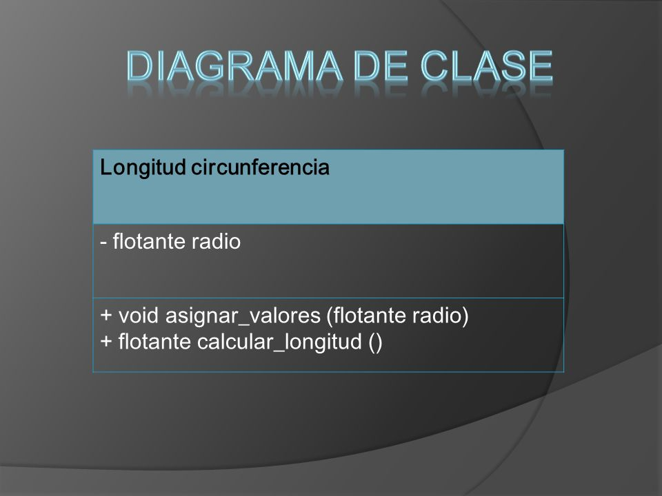 DIAGRAMA de clase Longitud circunferencia - flotante radio