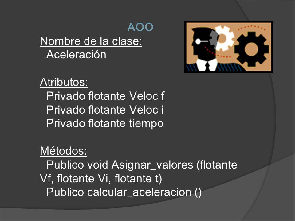 AOO Nombre de la clase: Aceleración. Atributos: Privado flotante Veloc f. Privado flotante Veloc i.