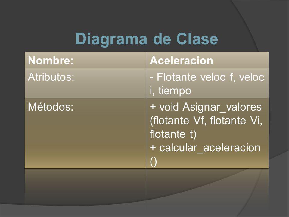 Diagrama de Clase Nombre: Aceleracion Atributos: