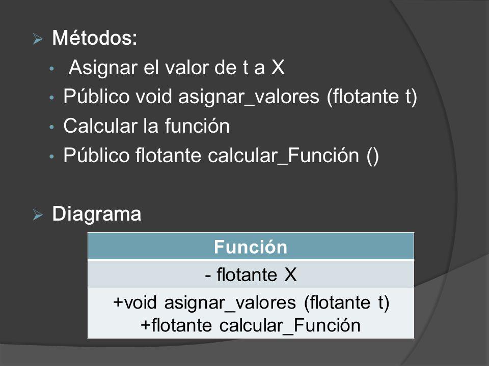 Público void asignar_valores (flotante t) Calcular la función