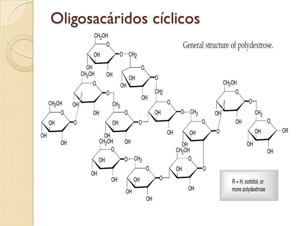 Oligosacáridos cíclicos