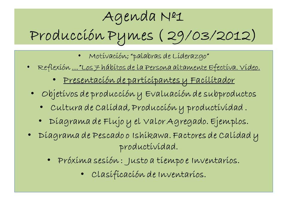 Agenda Nº1 Producción Pymes ( 29/03/2012)