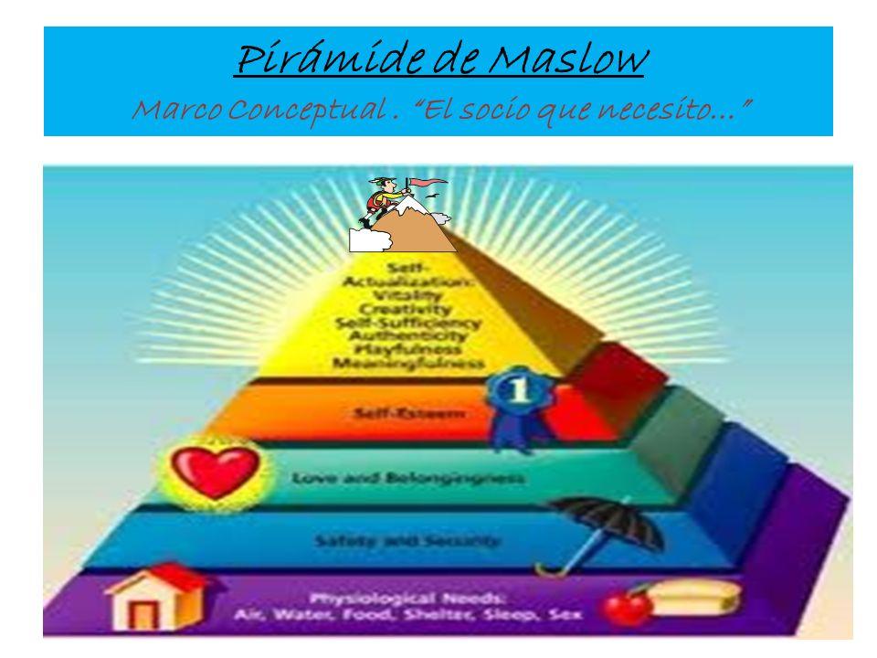 Pirámide de Maslow Marco Conceptual . El socio que necesito…