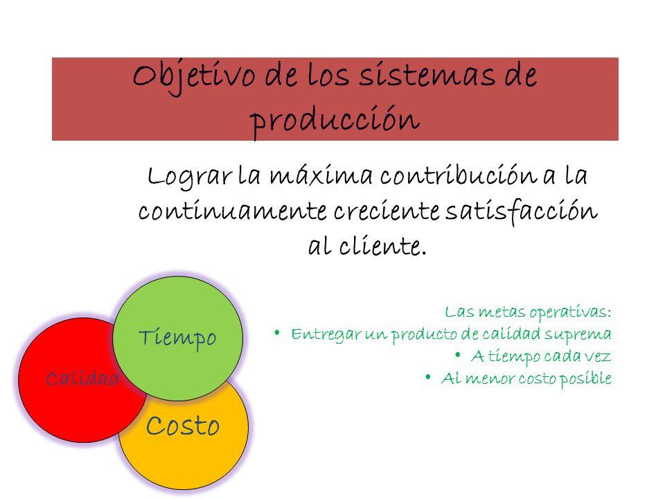 Objetivo de los sistemas de producción