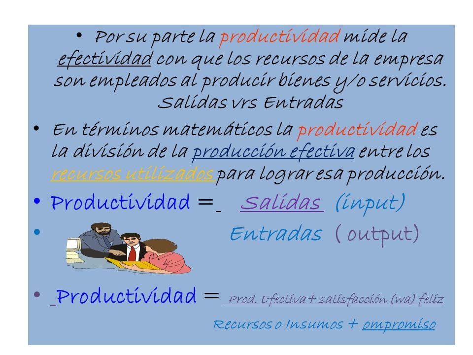 Productividad = Salidas (input) Entradas ( output)