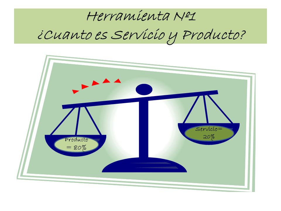Herramienta Nº1 ¿Cuanto es Servicio y Producto