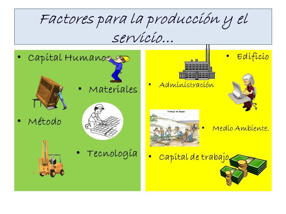 Factores para la producción y el servicio…