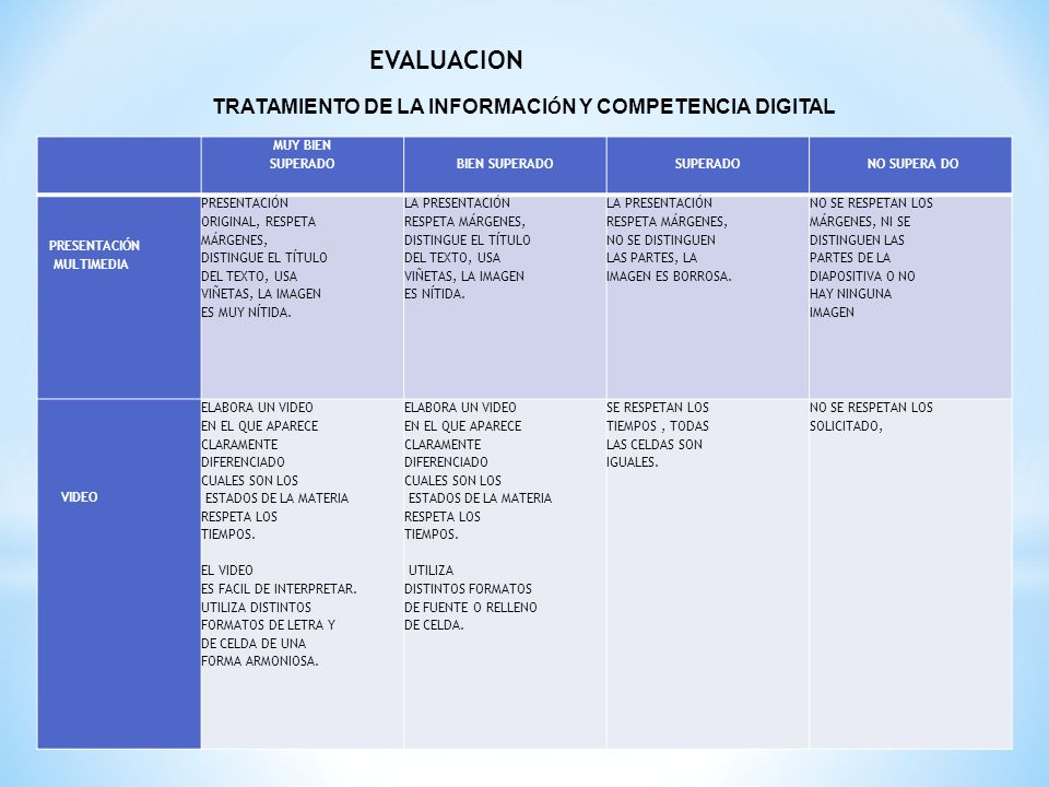 TRATAMIENTO DE LA INFORMACIÓN Y COMPETENCIA DIGITAL