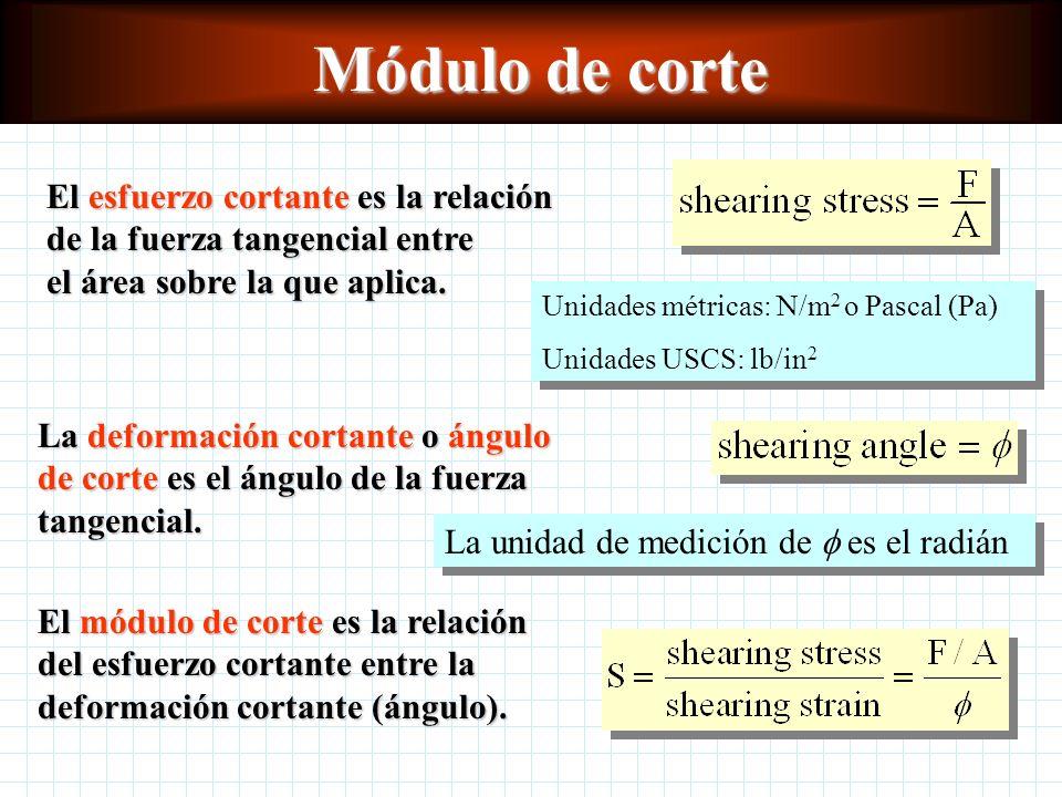 Módulo de corte El esfuerzo cortante es la relación de la fuerza tangencial entre el área sobre la que aplica.