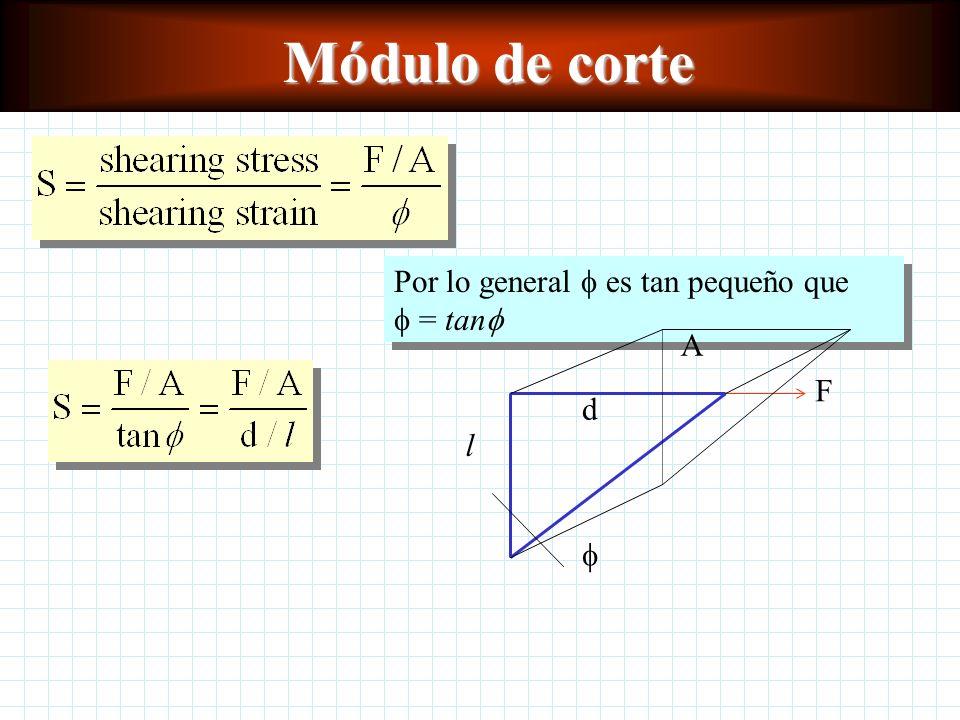 Módulo de corte Por lo general f es tan pequeño que f = tanf f d l F A